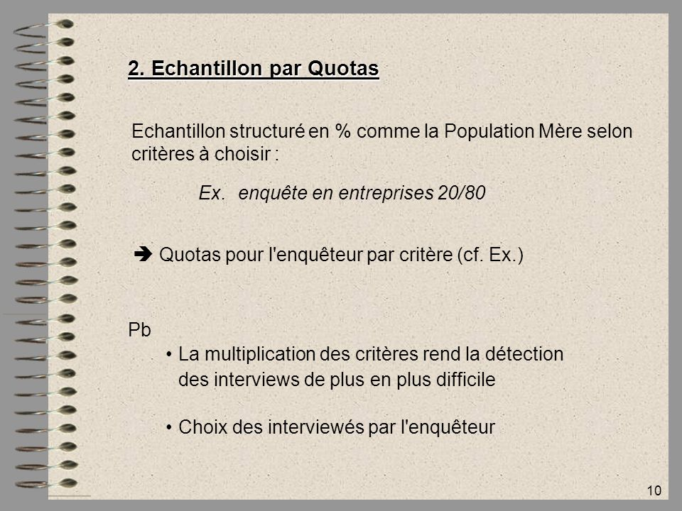 2. Echantillon par Quotas