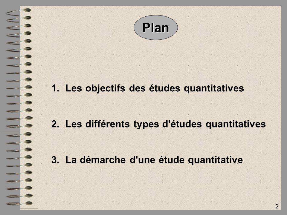 Plan Les objectifs des études quantitatives