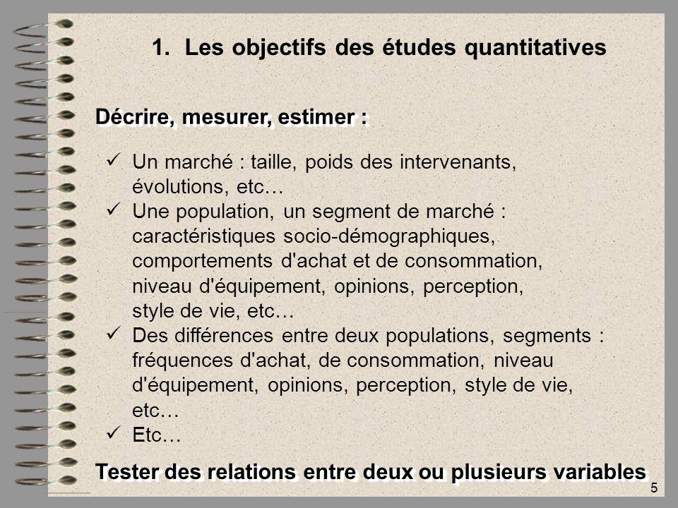 Les objectifs des études quantitatives