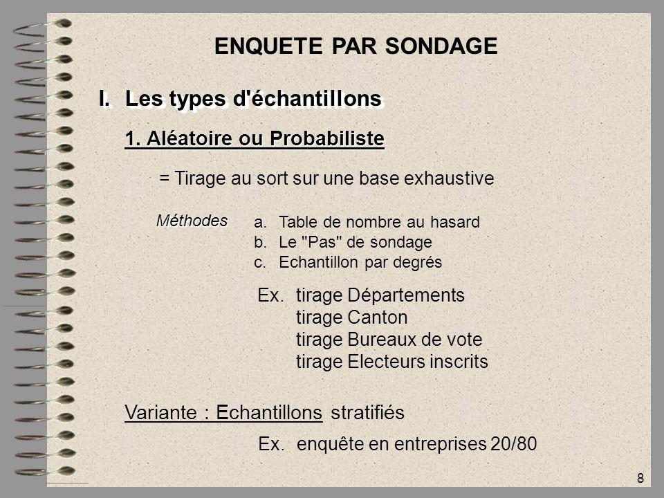 ENQUETE PAR SONDAGE I. Les types d échantillons