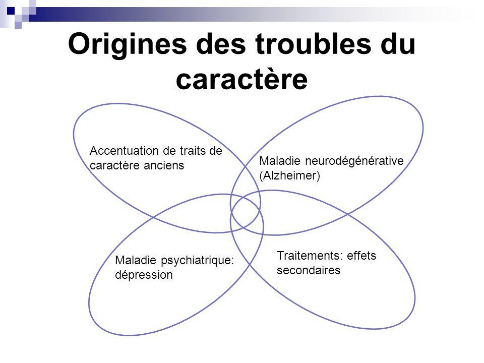 Origines des troubles du caractère