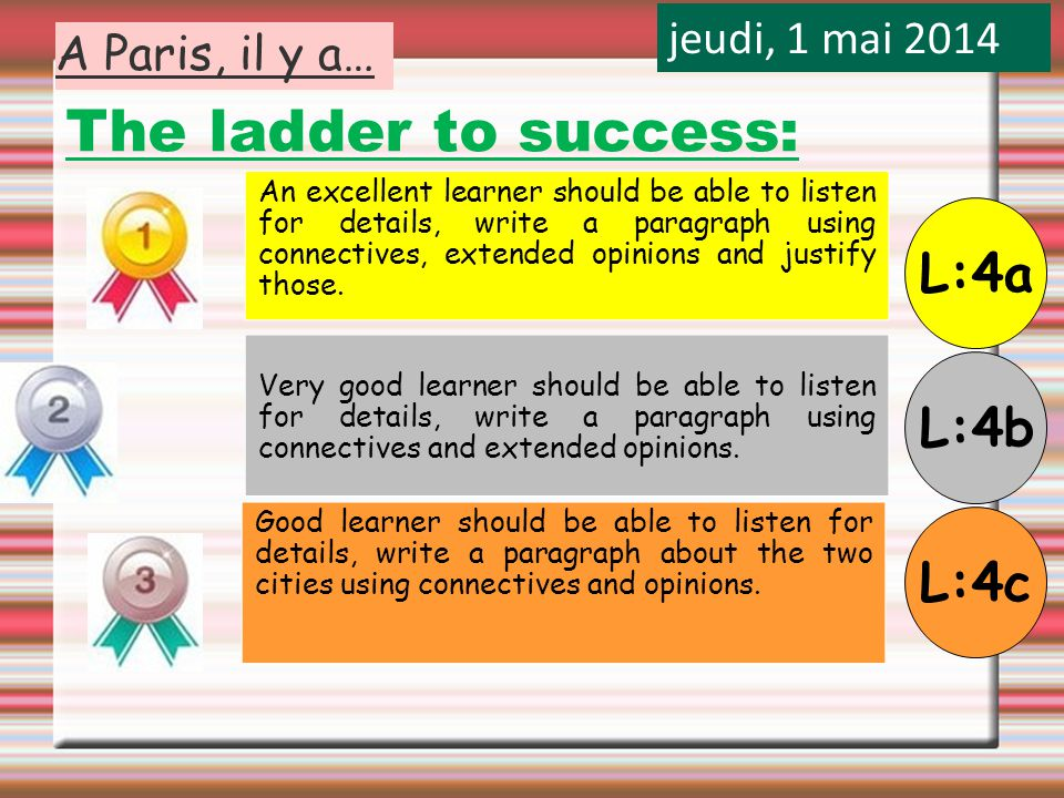 The ladder to success: L:4a L:4b L:4c jeudi, 1 mai 2014