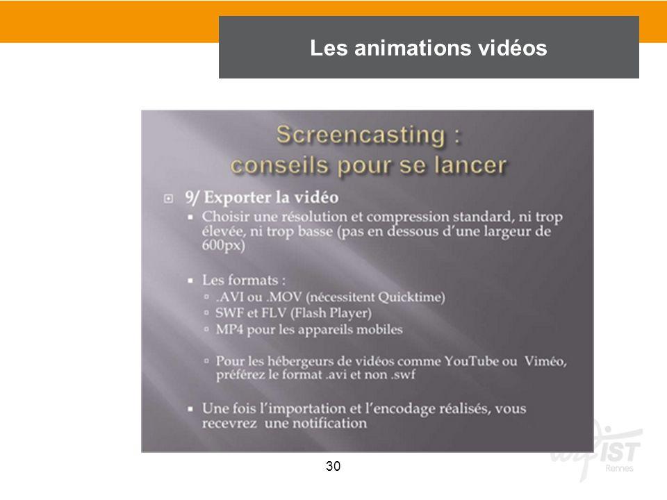 Les animations vidéos