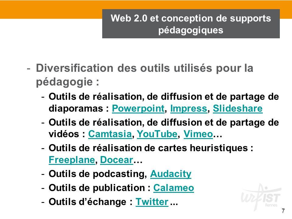 Web 2.0 et conception de supports pédagogiques