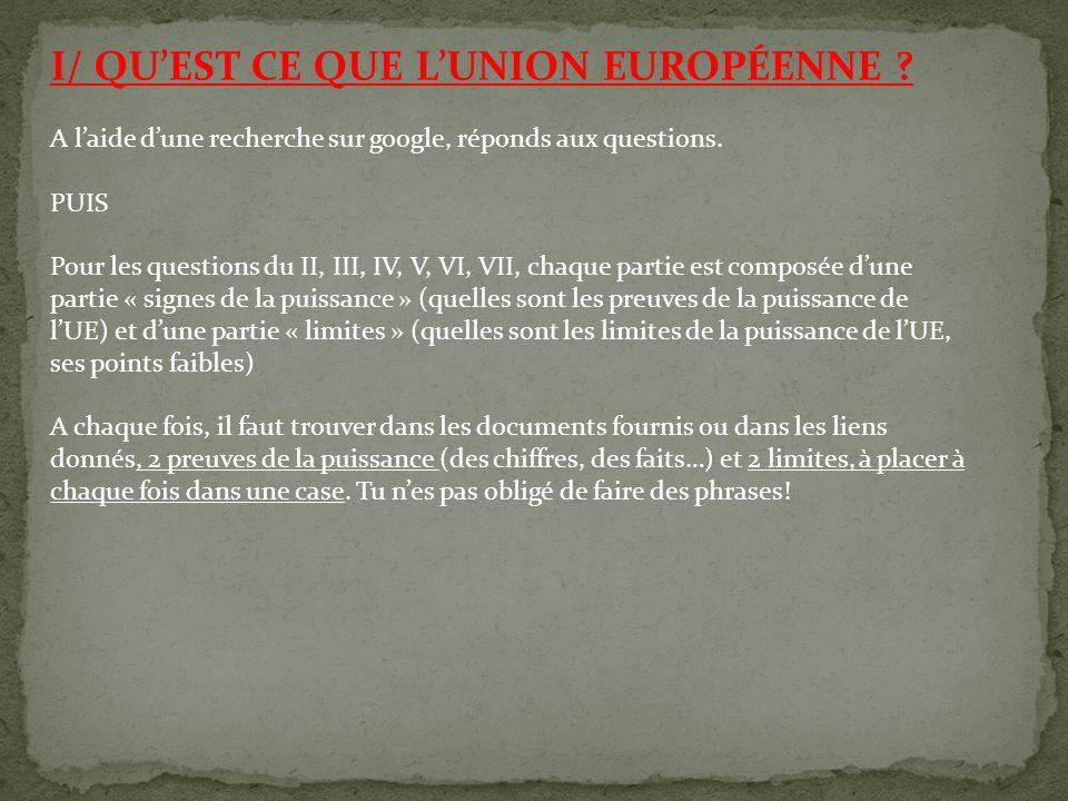 I/ QU'EST CE QUE L'UNION EUROPÉENNE