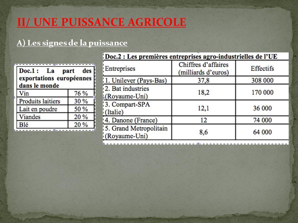 II/ UNE PUISSANCE AGRICOLE