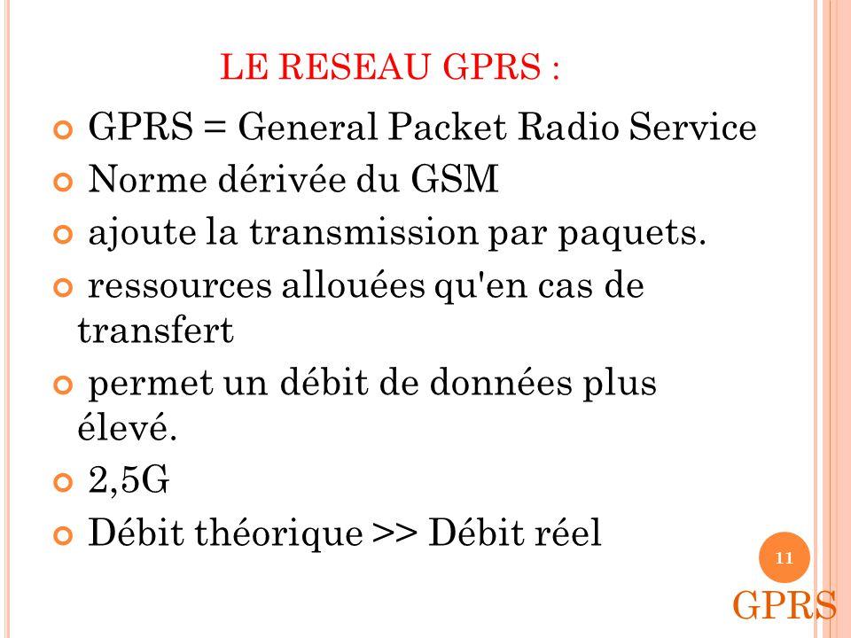 GPRS = General Packet Radio Service Norme dérivée du GSM