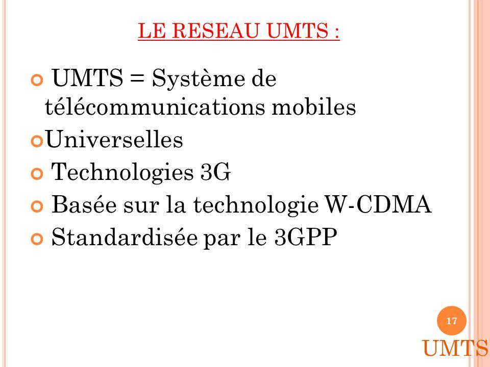 UMTS = Système de télécommunications mobiles Universelles