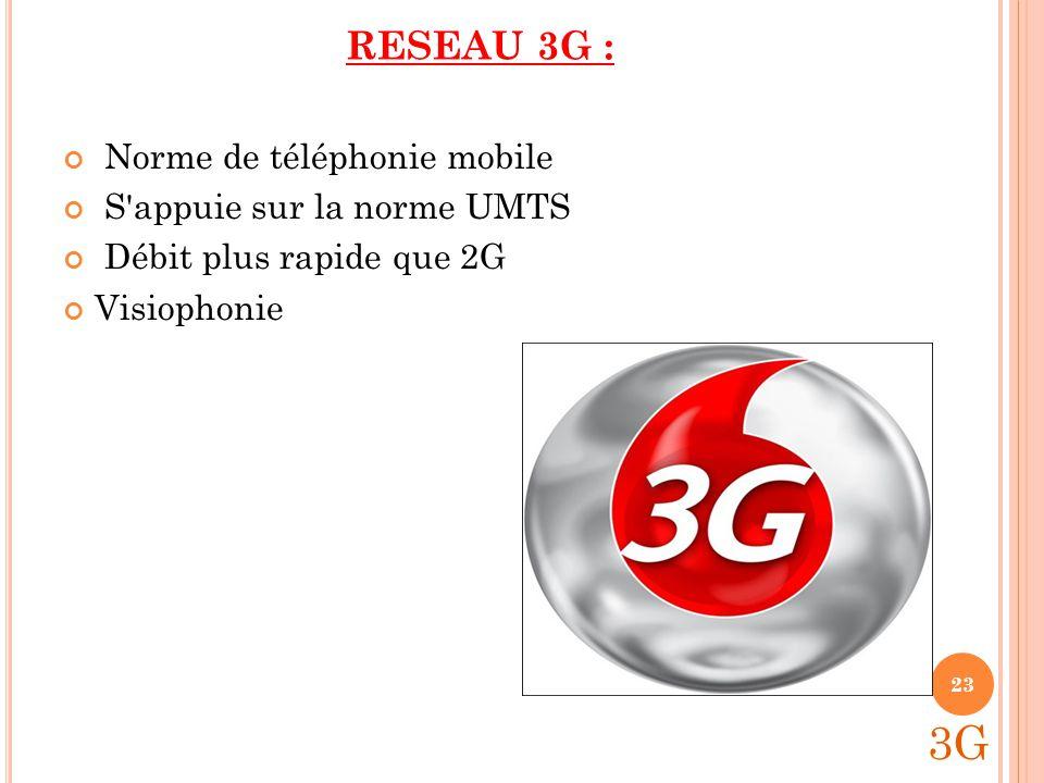 3G RESEAU 3G : Norme de téléphonie mobile S appuie sur la norme UMTS