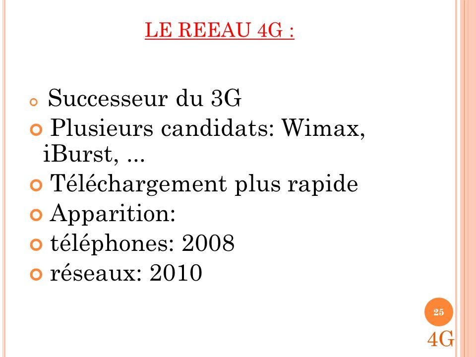 Plusieurs candidats: Wimax, iBurst, ... Téléchargement plus rapide