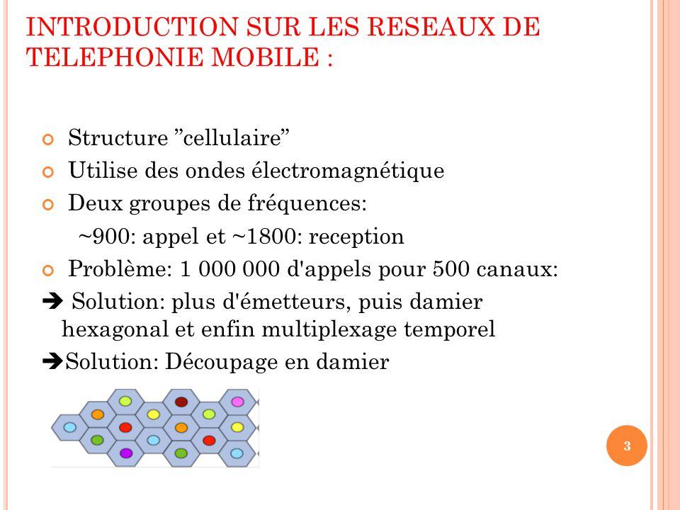INTRODUCTION SUR LES RESEAUX DE TELEPHONIE MOBILE :