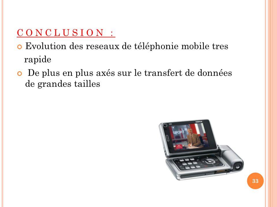 CONCLUSION : Evolution des reseaux de téléphonie mobile tres.