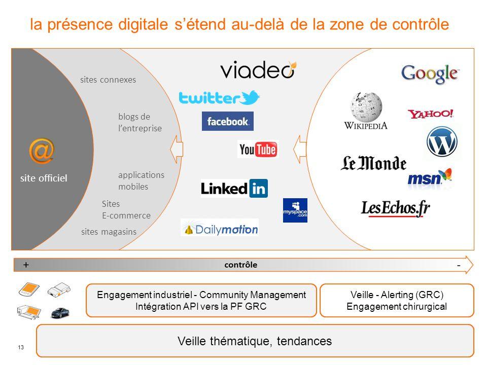 la présence digitale s'étend au-delà de la zone de contrôle