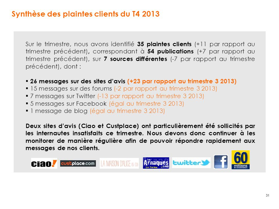 Synthèse des plaintes clients du T4 2013