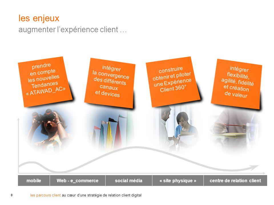 les enjeux augmenter l'expérience client …