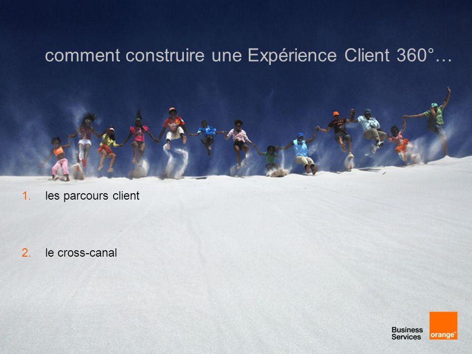 comment construire une Expérience Client 360°…
