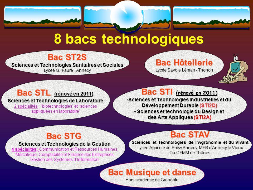 8 bacs technologiques Bac ST2S Bac Hôtellerie Bac STL (rénové en 2011)
