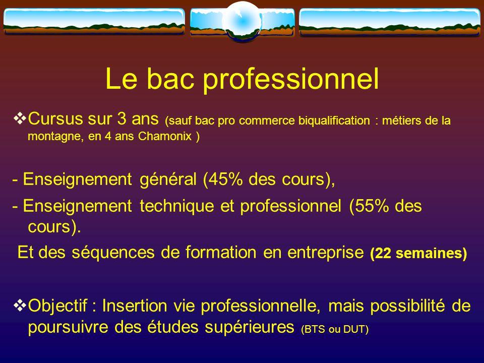 Le bac professionnel Cursus sur 3 ans (sauf bac pro commerce biqualification : métiers de la montagne, en 4 ans Chamonix )
