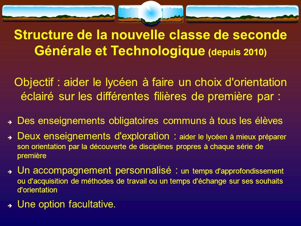 Structure de la nouvelle classe de seconde Générale et Technologique (depuis 2010)