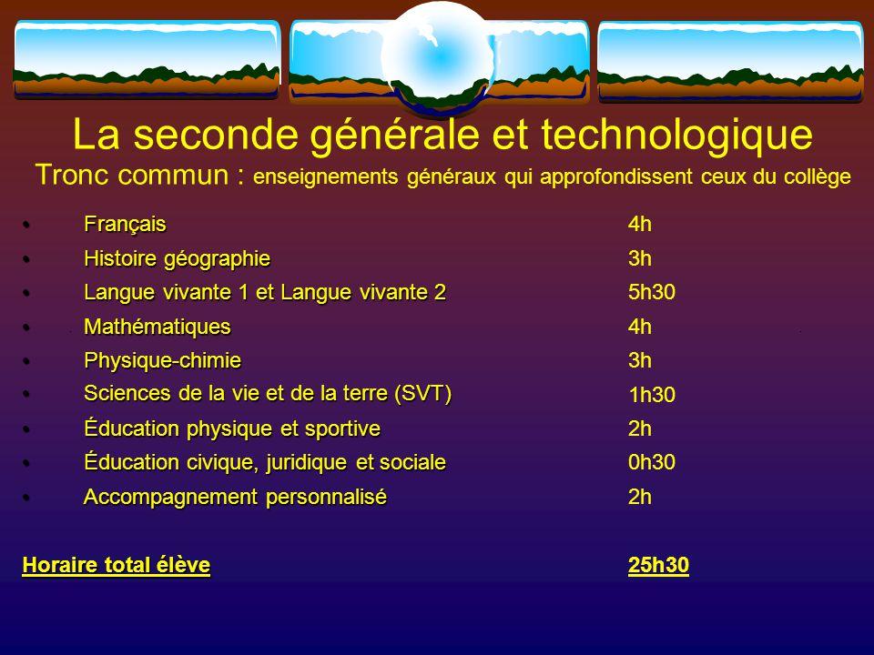 La seconde générale et technologique Tronc commun : enseignements généraux qui approfondissent ceux du collège