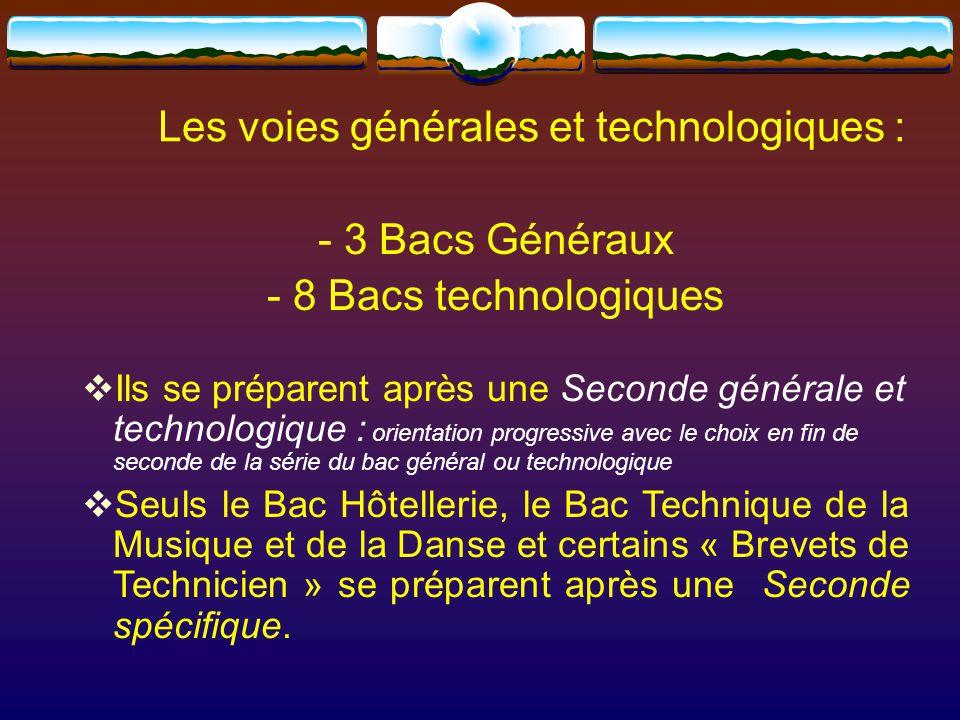 Les voies générales et technologiques :
