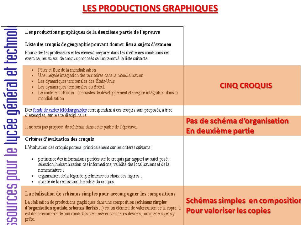 LES PRODUCTIONS GRAPHIQUES