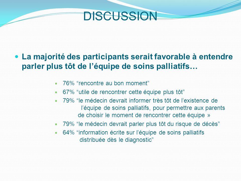 DISCUSSION La majorité des participants serait favorable à entendre parler plus tôt de l'équipe de soins palliatifs…