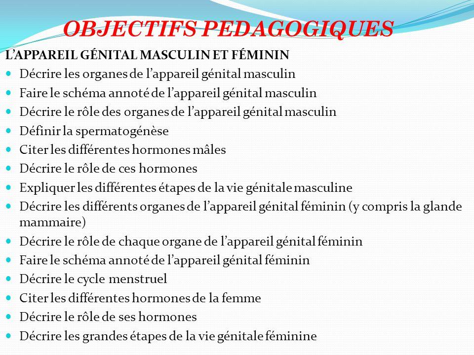 OBJECTIFS PEDAGOGIQUES