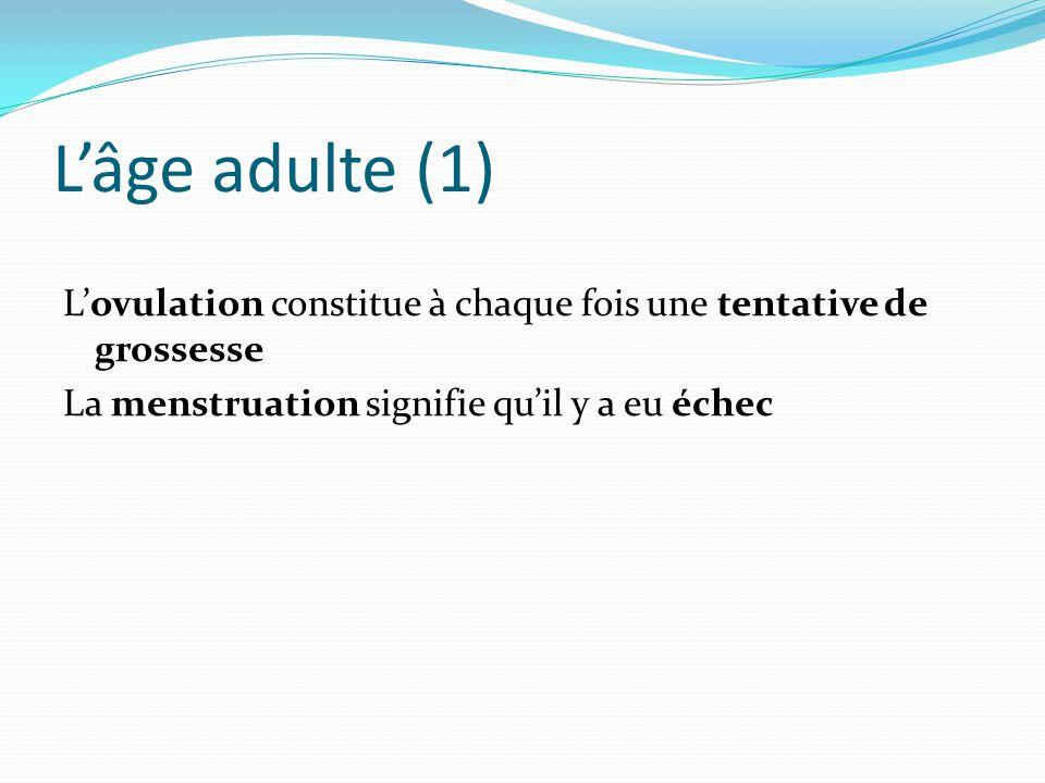 L'âge adulte (1) L'ovulation constitue à chaque fois une tentative de grossesse La menstruation signifie qu'il y a eu échec