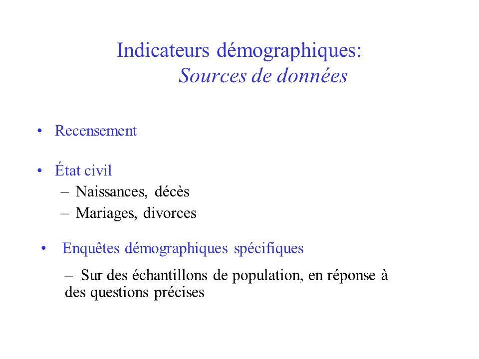 Indicateurs démographiques: Sources de données