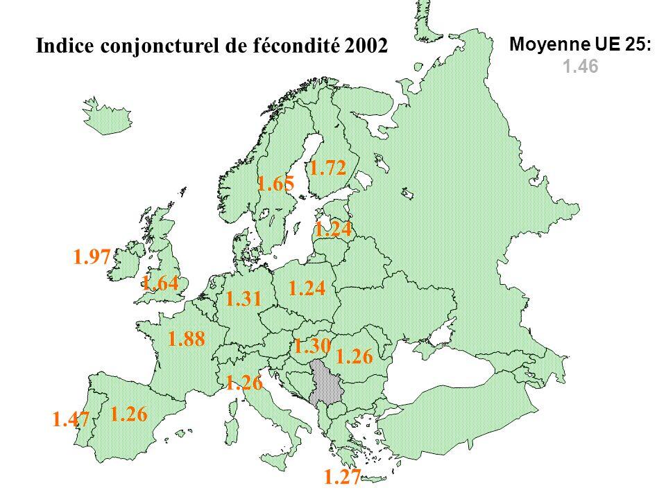 Indice conjoncturel de fécondité 2002