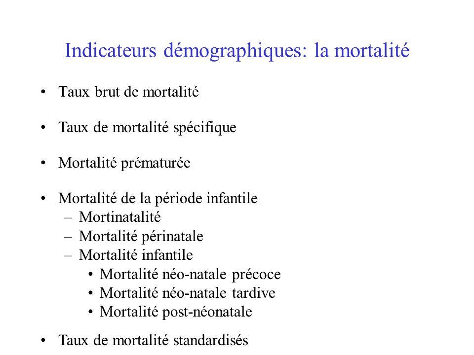 Indicateurs démographiques: la mortalité