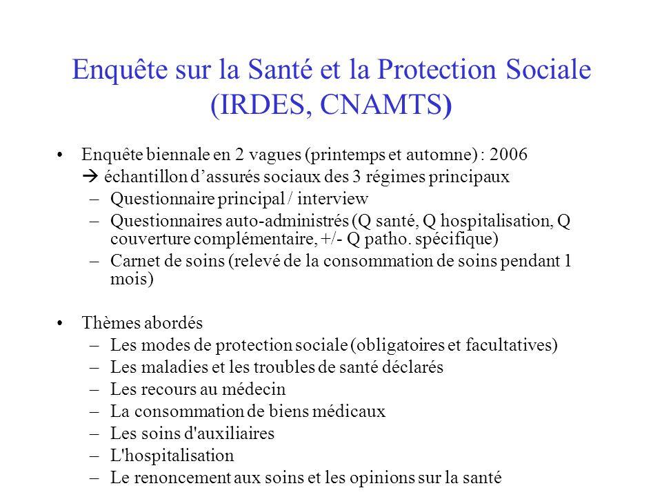 Enquête sur la Santé et la Protection Sociale (IRDES, CNAMTS)