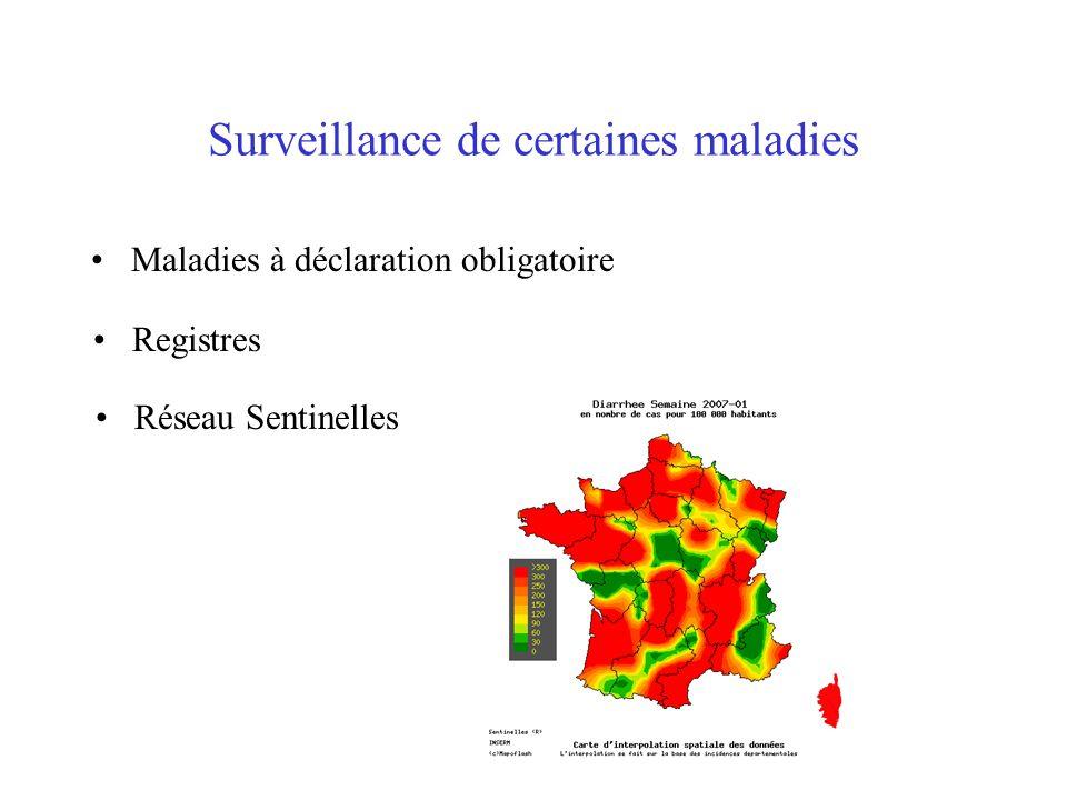 Surveillance de certaines maladies