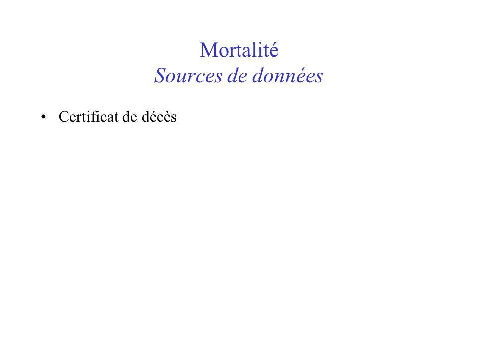 Mortalité Sources de données