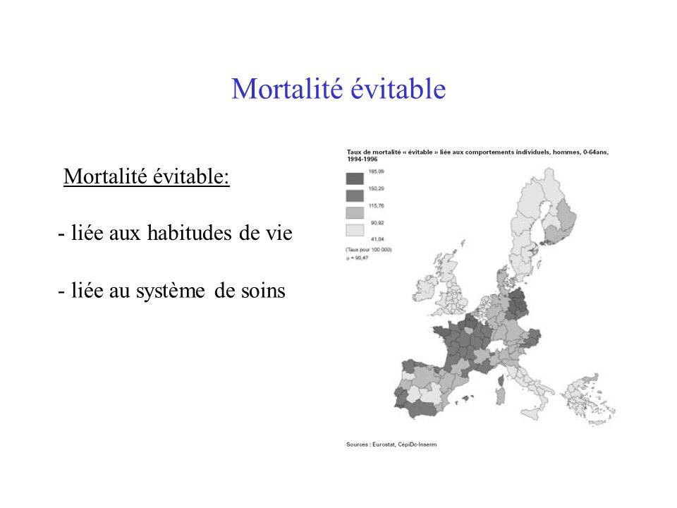 Mortalité évitable Mortalité évitable: - liée aux habitudes de vie