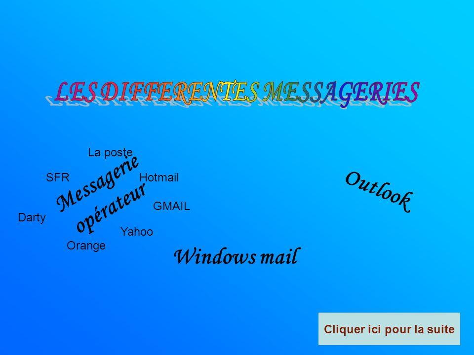 LES DIFFERENTES MESSAGERIES Cliquer ici pour la suite