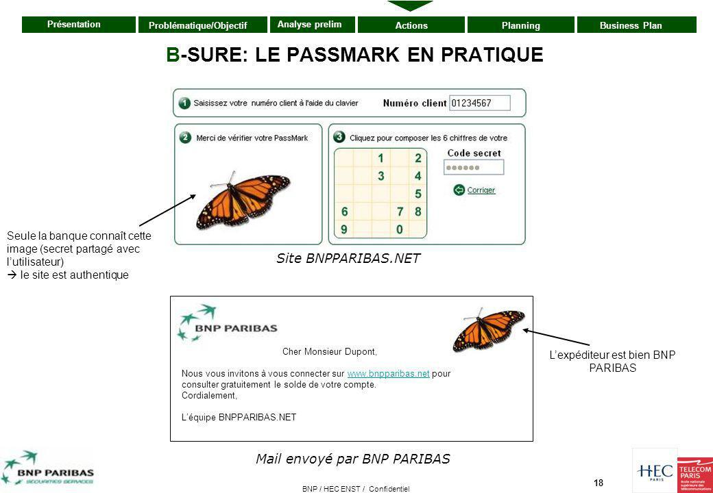 B-SURE: LE PASSMARK EN PRATIQUE