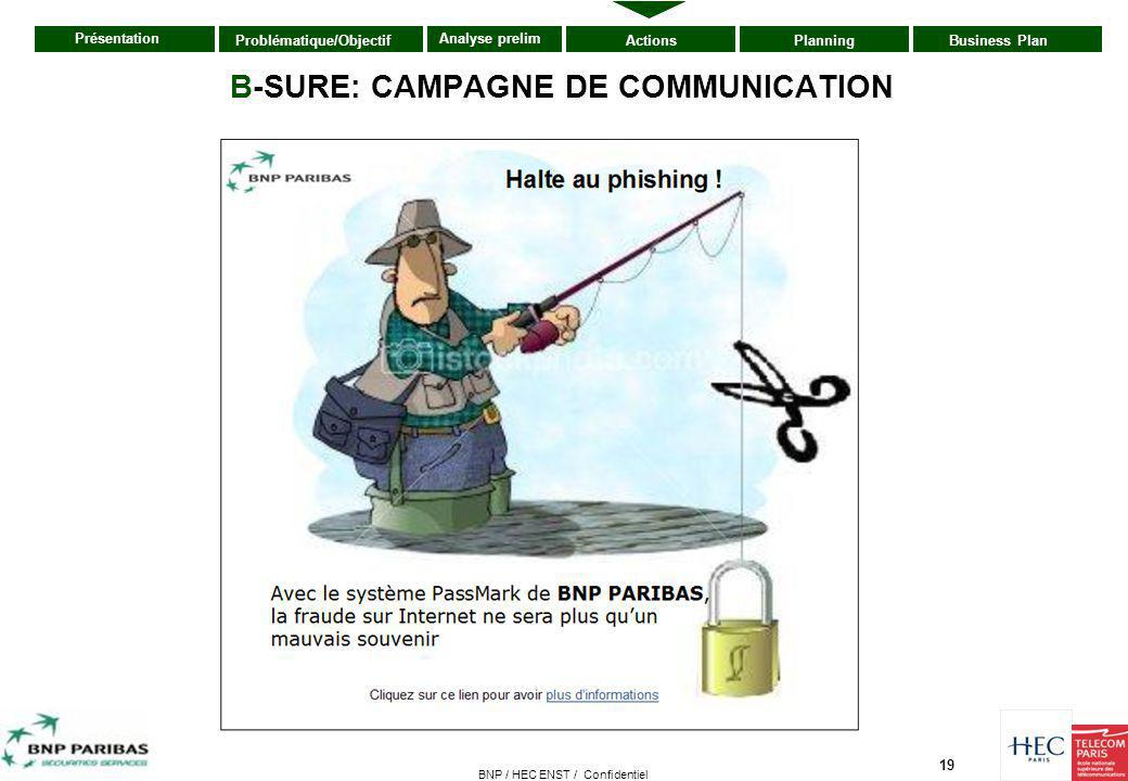 B-SURE: CAMPAGNE DE COMMUNICATION