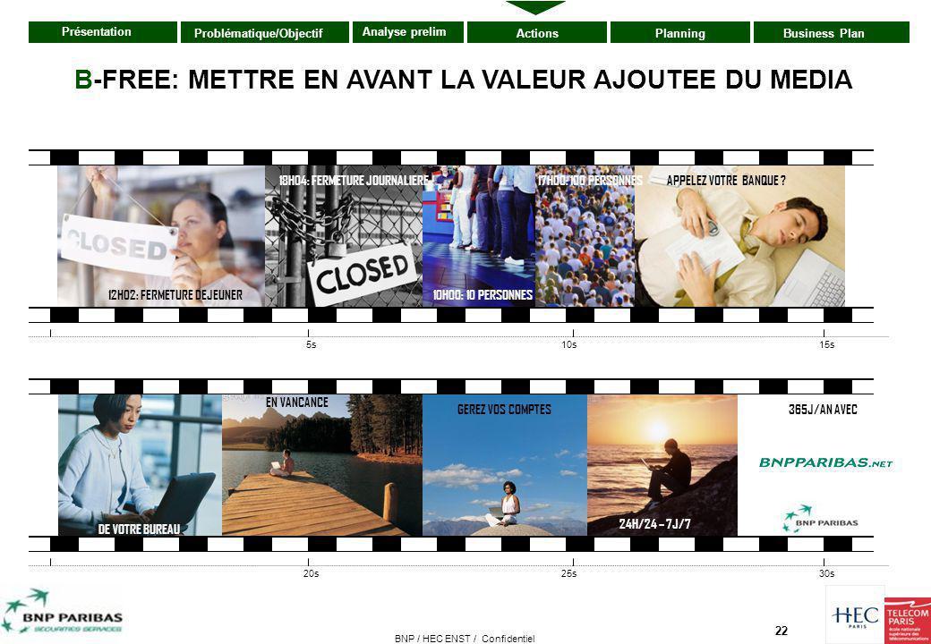 B-FREE: METTRE EN AVANT LA VALEUR AJOUTEE DU MEDIA