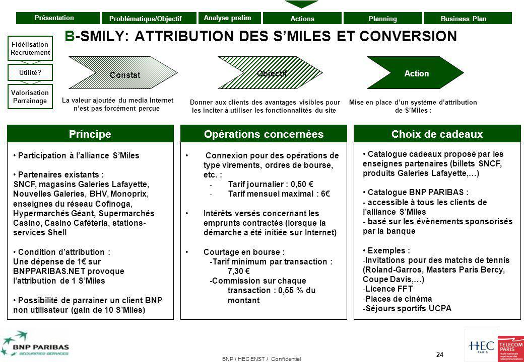 B-SMILY: ATTRIBUTION DES S'MILES ET CONVERSION