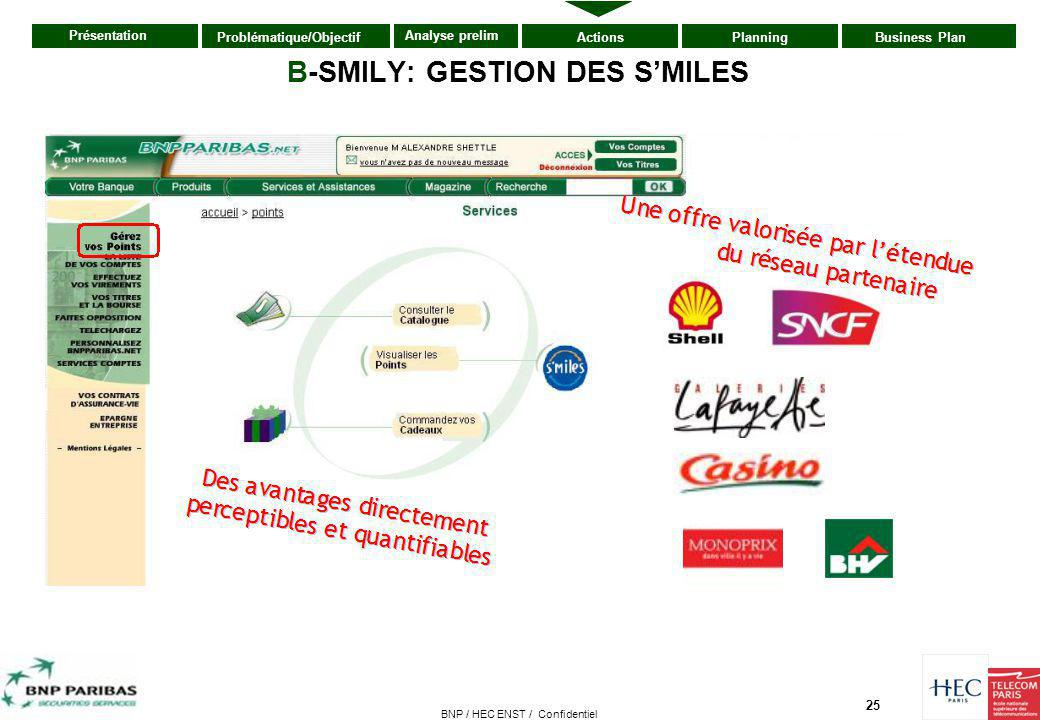 B-SMILY: GESTION DES S'MILES