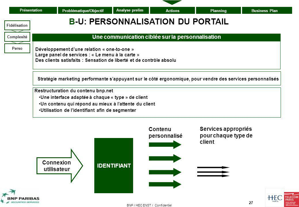 B-U: PERSONNALISATION DU PORTAIL