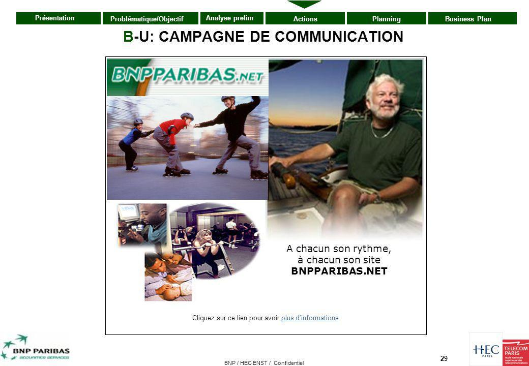 B-U: CAMPAGNE DE COMMUNICATION