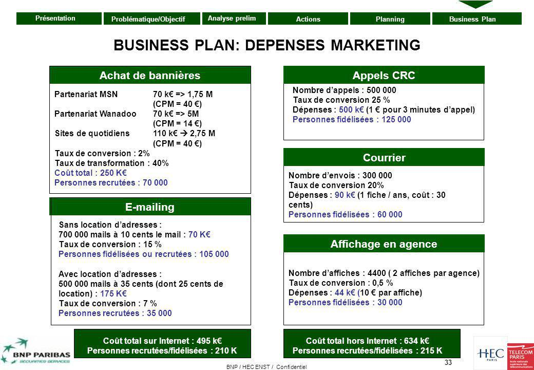 BUSINESS PLAN: DEPENSES MARKETING