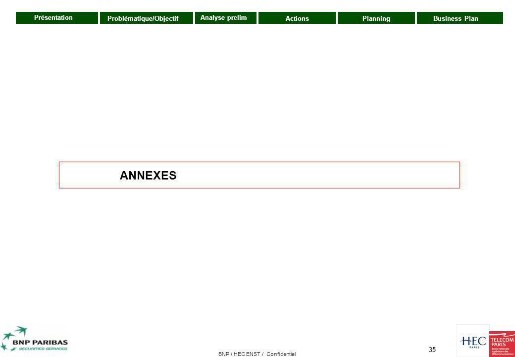 BNP / HEC ENST / Confidentiel