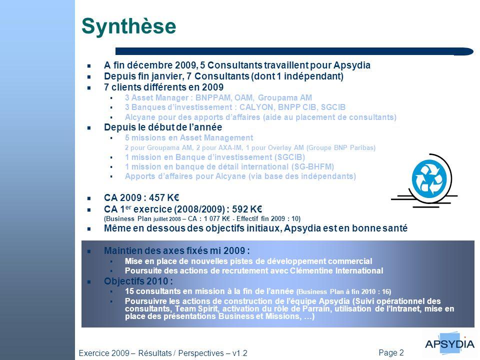 Synthèse A fin décembre 2009, 5 Consultants travaillent pour Apsydia