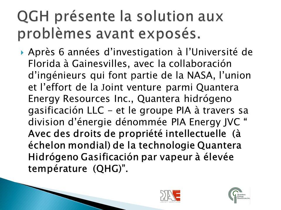 QGH présente la solution aux problèmes avant exposés.