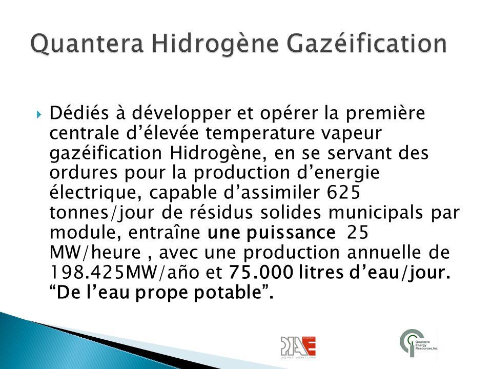 Quantera Hidrogène Gazéification