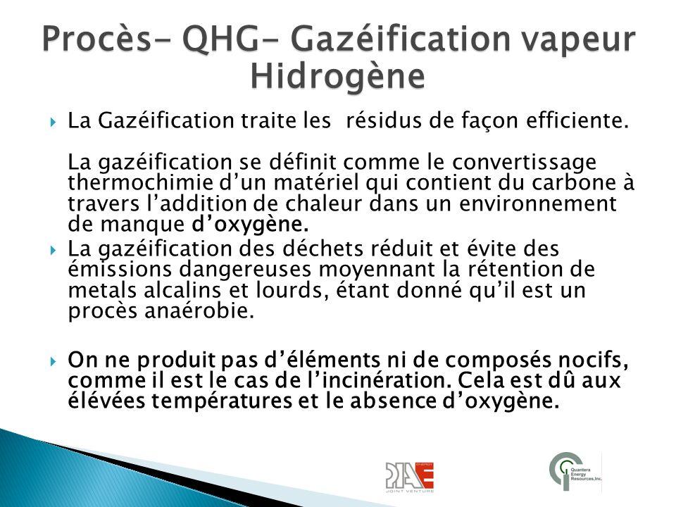 Procès- QHG- Gazéification vapeur Hidrogène